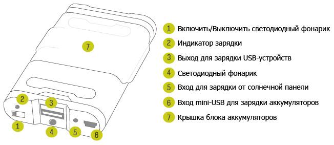 tehnicheskie-dannie-guide-10_2.jpg